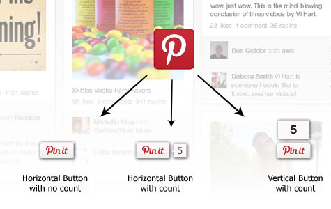 How to add Pinterest Button to Website?