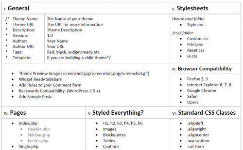 Best WordPress Cheat Sheet For Designers And Developers